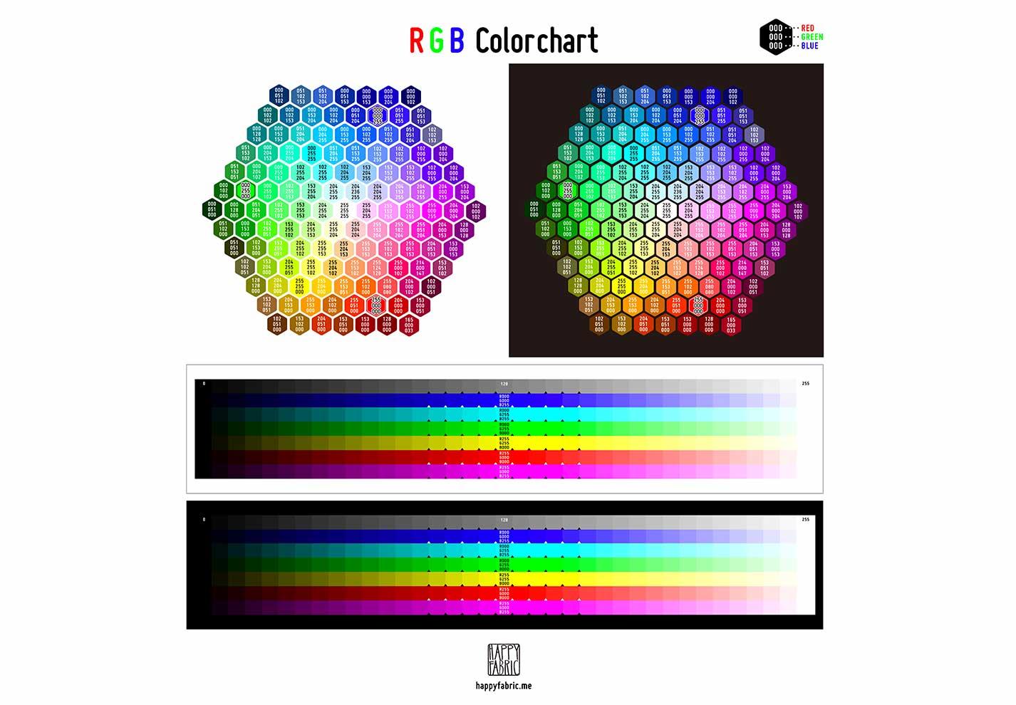 RGBカラー見本元画像