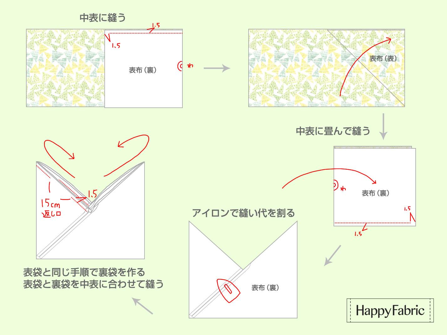 02 あづま袋の作り方図解